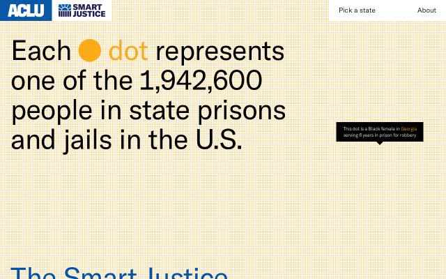 Screenshot of 50stateblueprint