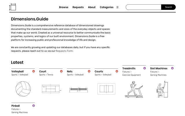 Screenshot of Dimensions