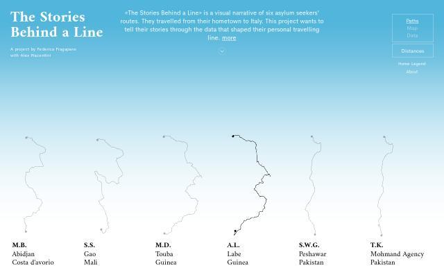 Screenshot of Storiesbehindaline