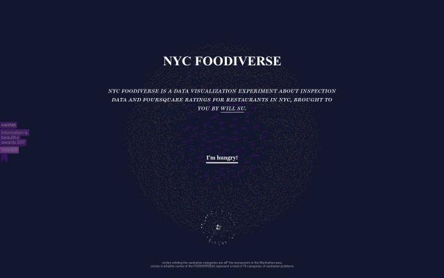 Screenshot of Nycfoodiverse