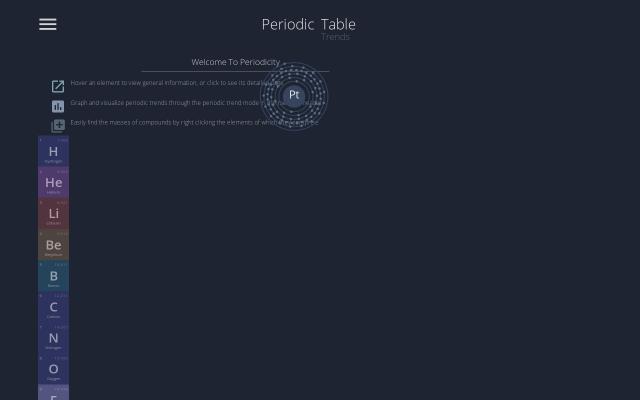 Screenshot of Periodicity